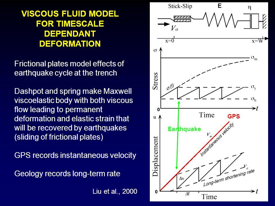 VISCOUS FLUID MODEL FOR TIMESCALE DEPENDANT DEFORMATION