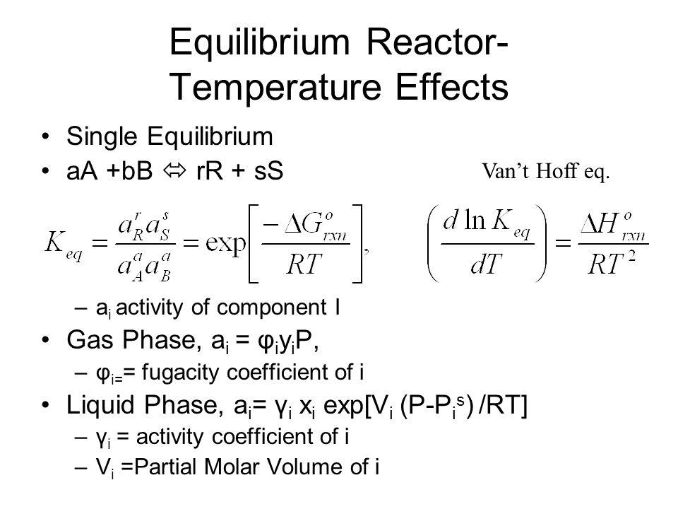 Equilibrium Reactor- Temperature Effects