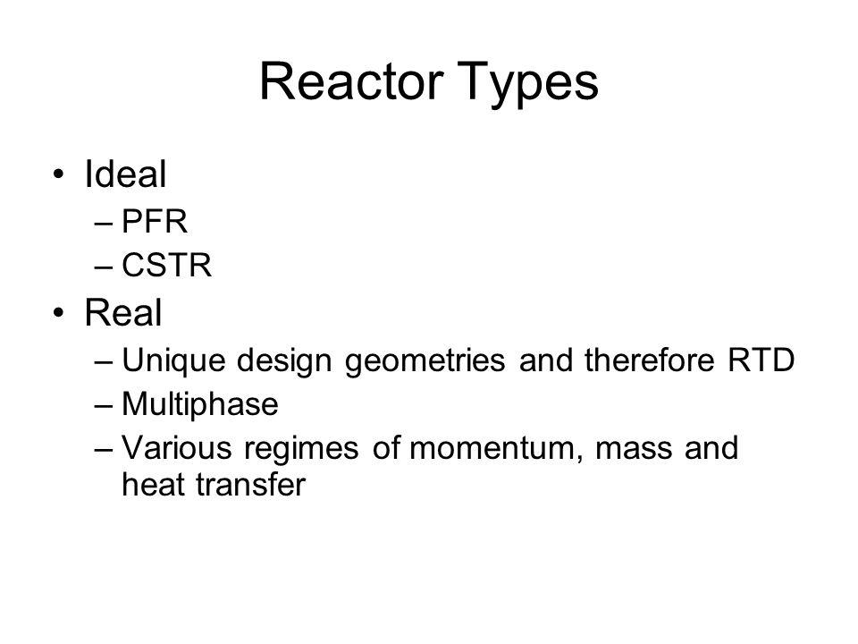 Reactor Types Ideal Real PFR CSTR