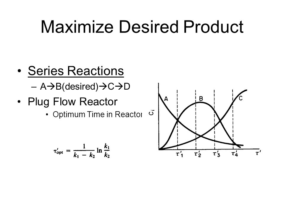 Maximize Desired Product