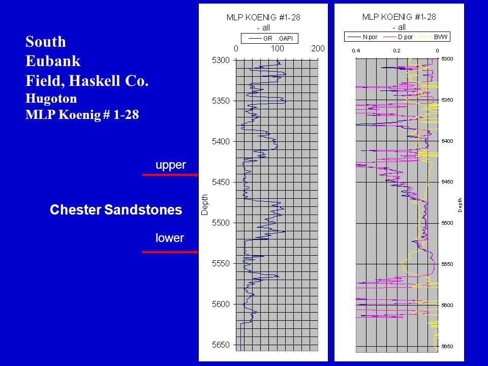 South Eubank Field, Haskell Co. Hugoton MLP Koenig # 1-28