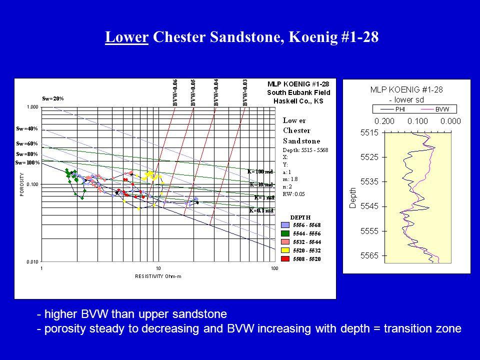 Lower Chester Sandstone, Koenig #1-28