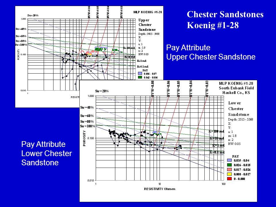Chester Sandstones Koenig #1-28 Pay Attribute Upper Chester Sandstone