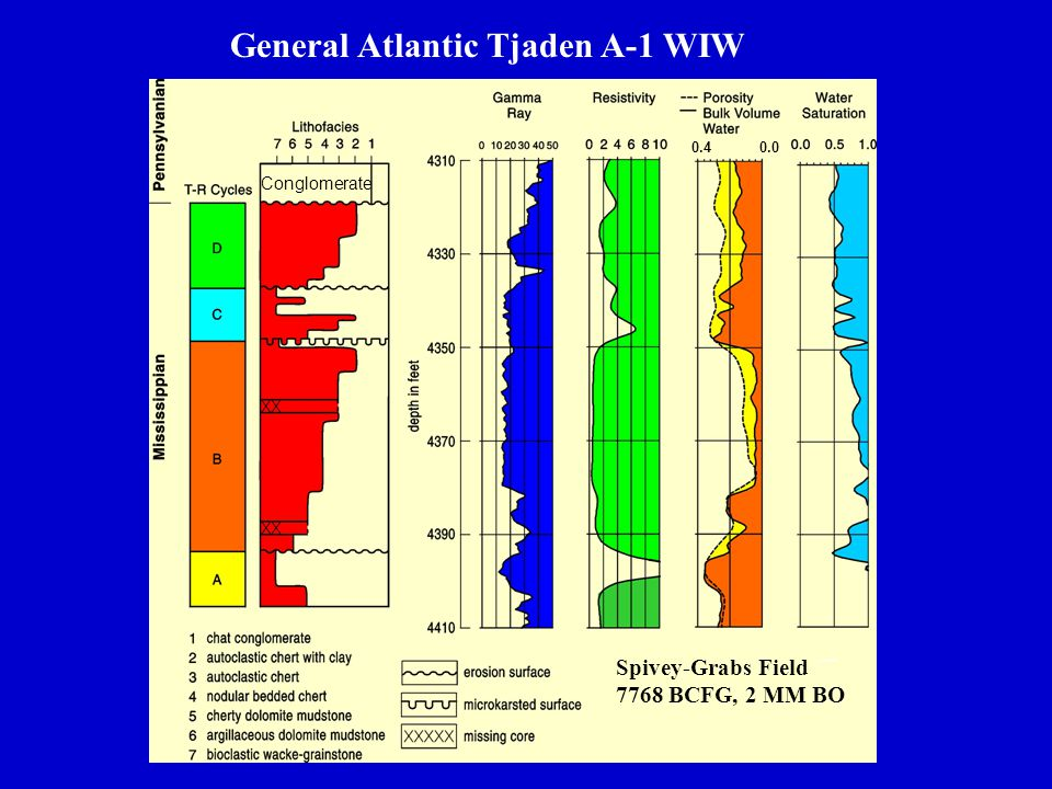 General Atlantic Tjaden A-1 WIW