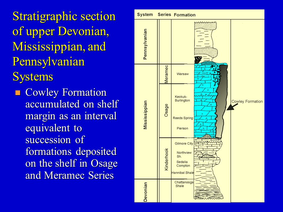 Stratigraphic section of upper Devonian, Mississippian, and Pennsylvanian Systems