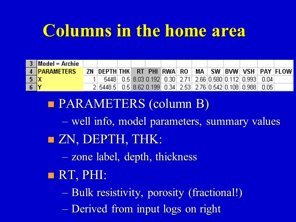 Columns in the home area
