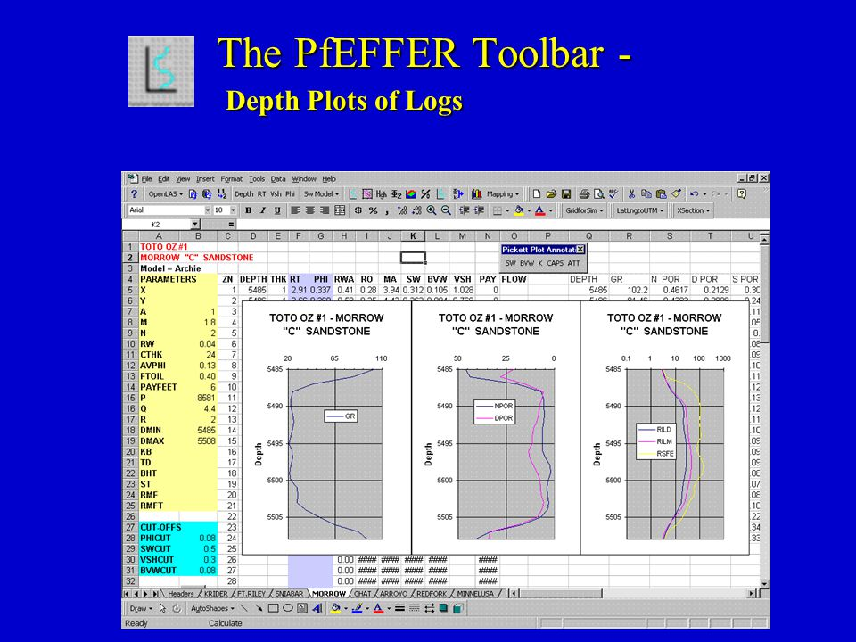 The PfEFFER Toolbar - Depth Plots of Logs