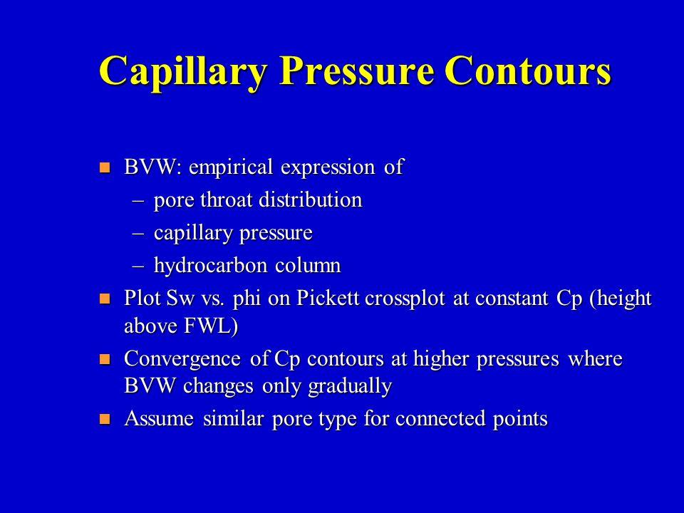 Capillary Pressure Contours