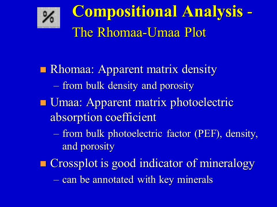 Compositional Analysis - The Rhomaa-Umaa Plot