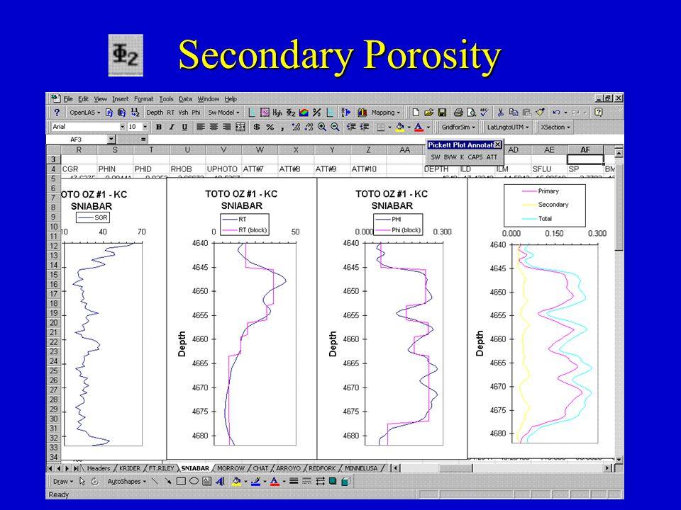 Secondary Porosity