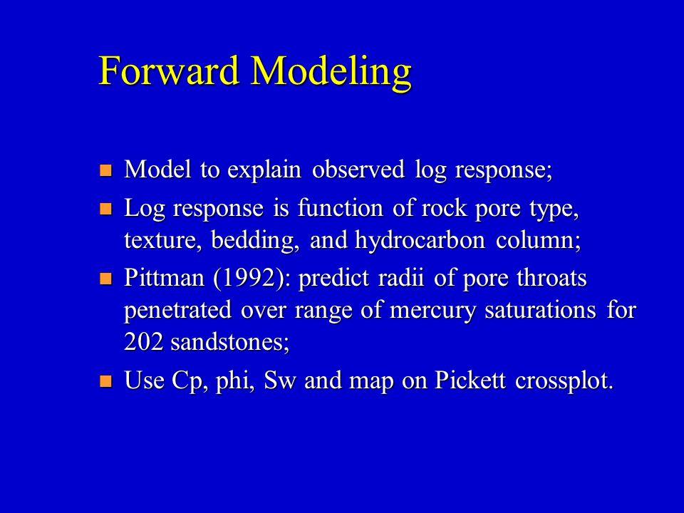 Forward Modeling Model to explain observed log response;