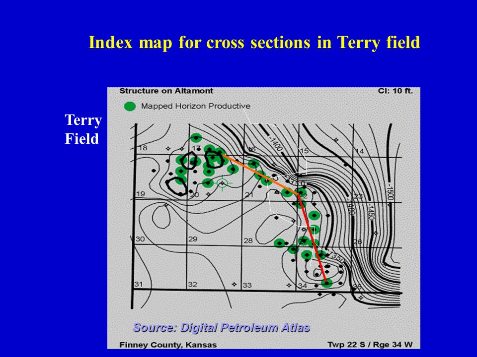 Index map for cross sections in Terry field