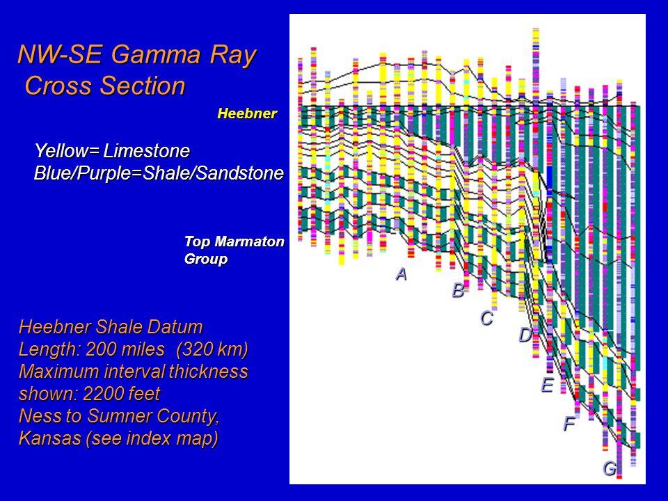 NW-SE Gamma Ray Cross Section Yellow= Limestone