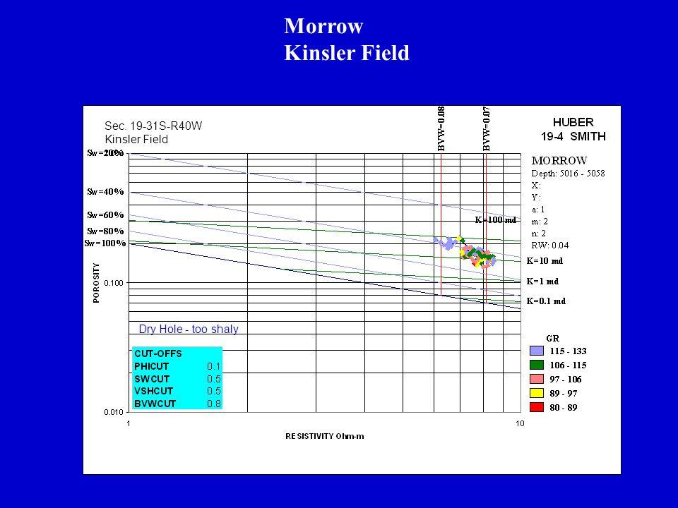 Morrow Kinsler Field Sec. 19-31S-R40W Kinsler Field