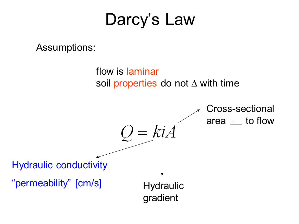 Darcy's Law Assumptions: flow is laminar