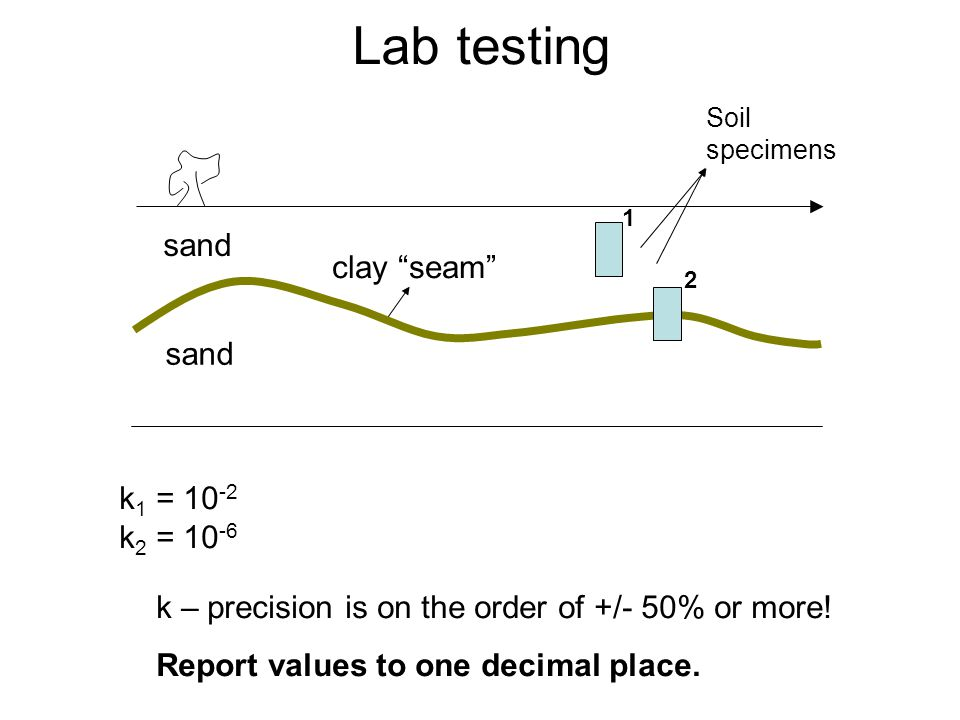 Lab testing sand clay seam k1 = 10-2 k2 = 10-6