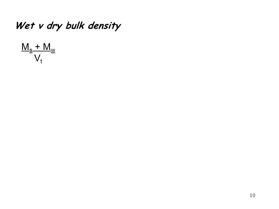 Wet v dry bulk density Ms + Mw Vt