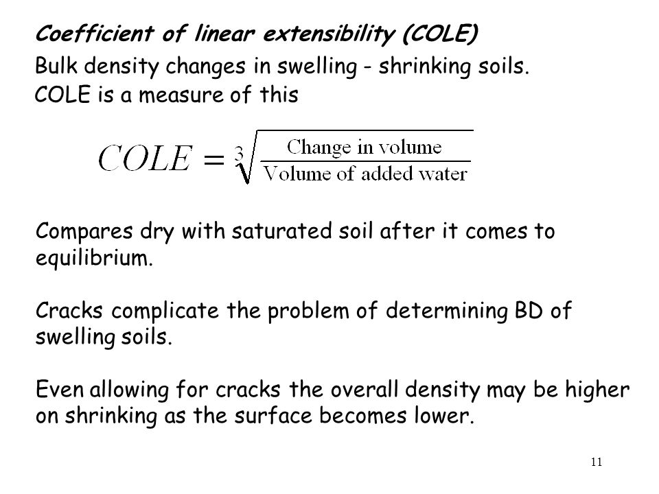 Coefficient of linear extensibility (COLE)