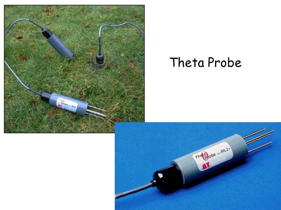 Theta Probe