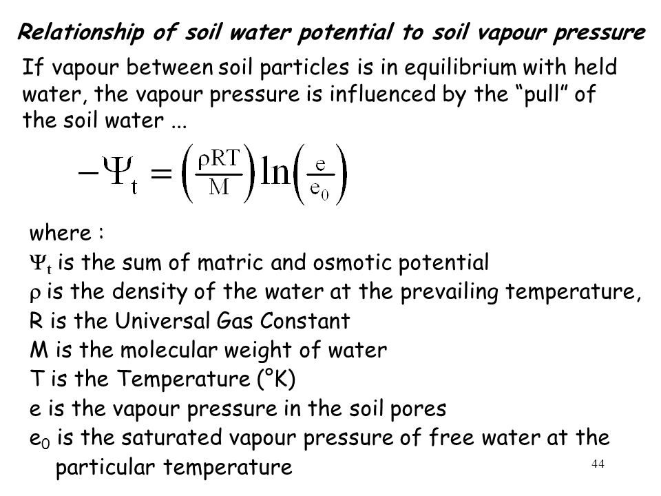 Relationship of soil water potential to soil vapour pressure