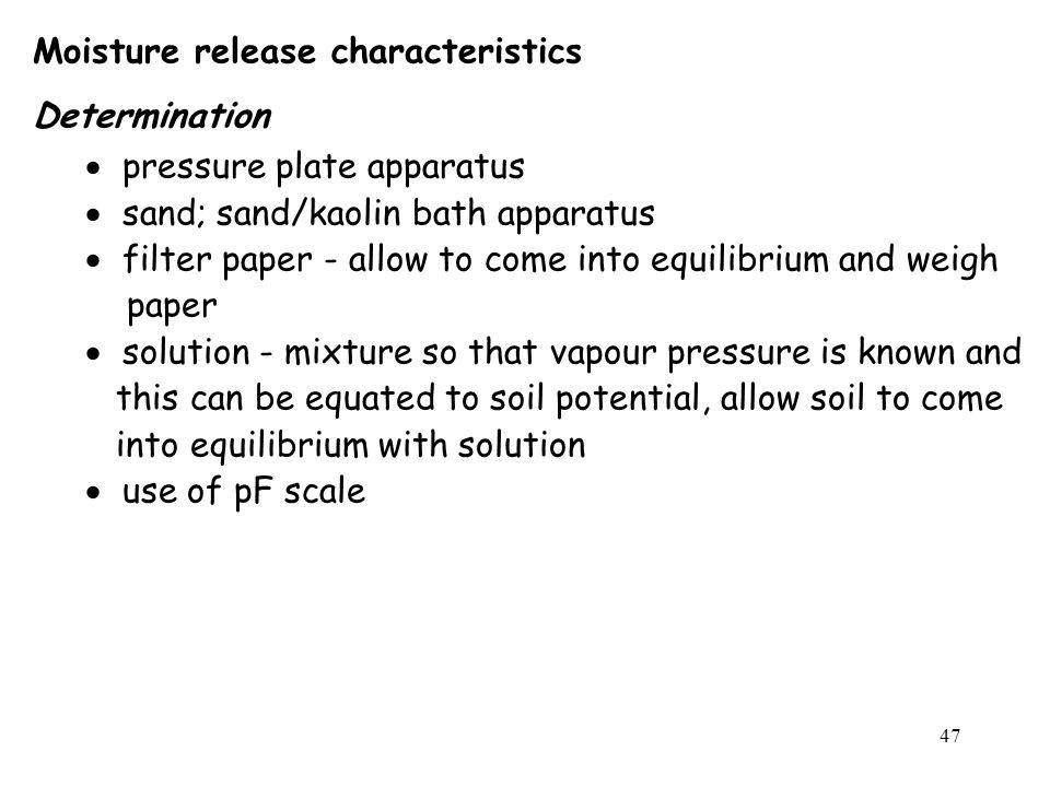 Moisture release characteristics