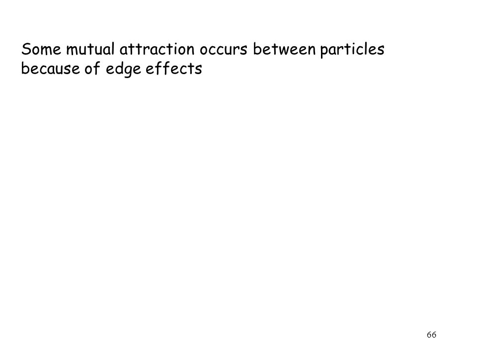 Some mutual attraction occurs between particles because of edge effects