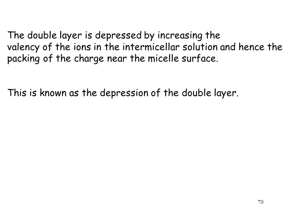 The double layer is depressed by increasing the