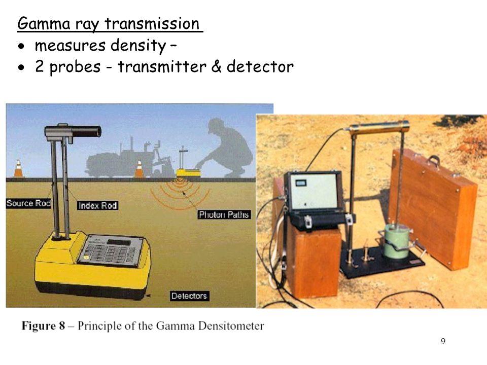 Gamma ray transmission
