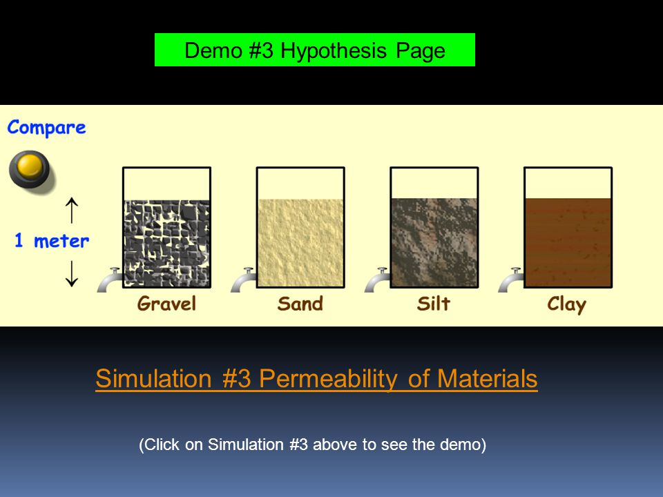 Simulation #3 Permeability of Materials