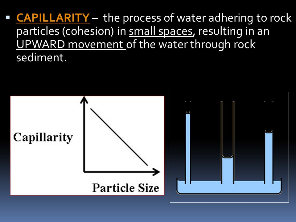 CAPILLARITY – the process of water adhering to rock particles (cohesion) in small spaces, resulting in an UPWARD movement of the water through rock sediment.