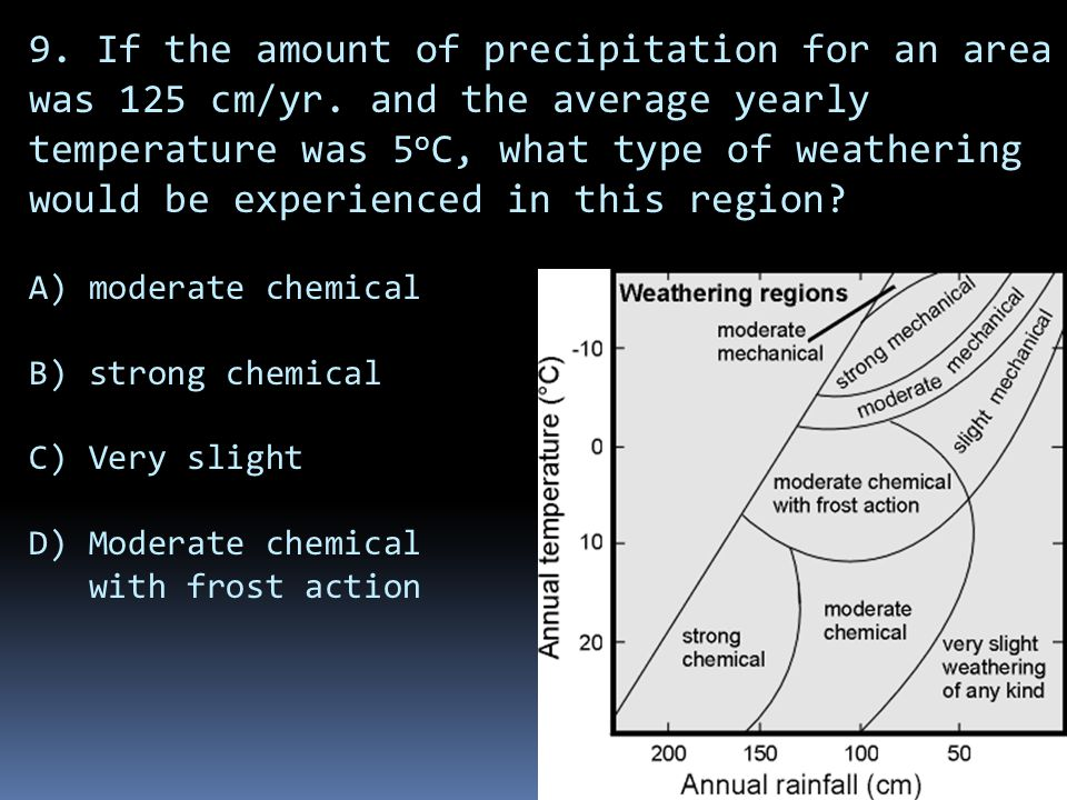 9. If the amount of precipitation for an area was 125 cm/yr