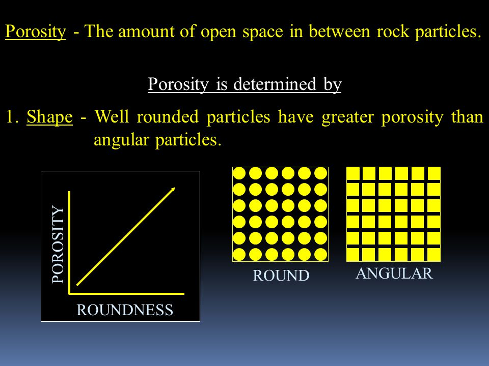 Porosity is determined by