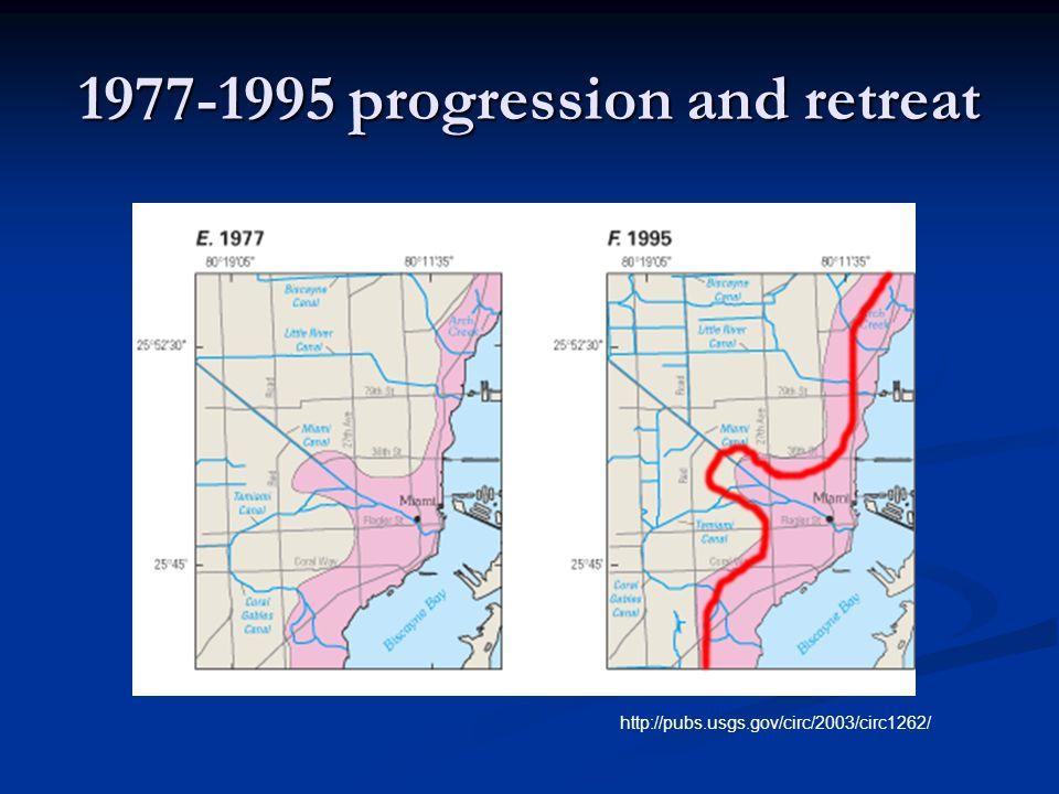 1977-1995 progression and retreat