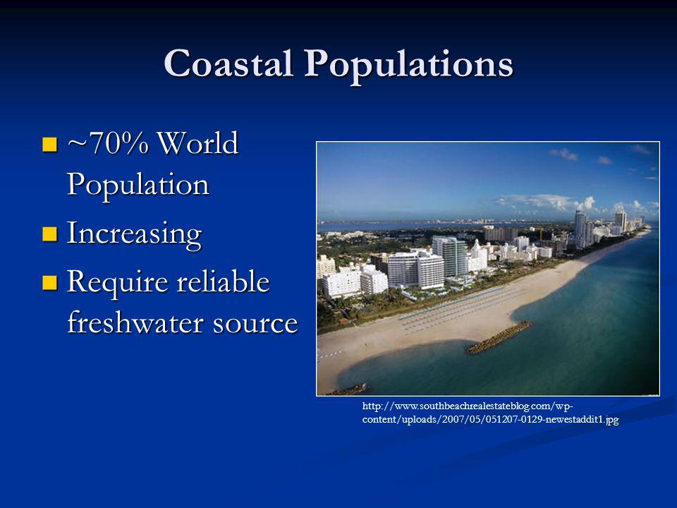Coastal Populations ~70% World Population Increasing