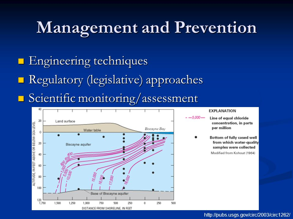 Management and Prevention
