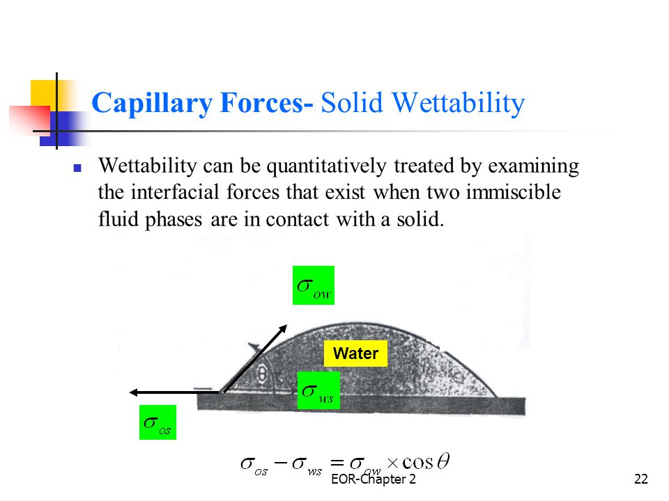 Capillary Forces- Solid Wettability