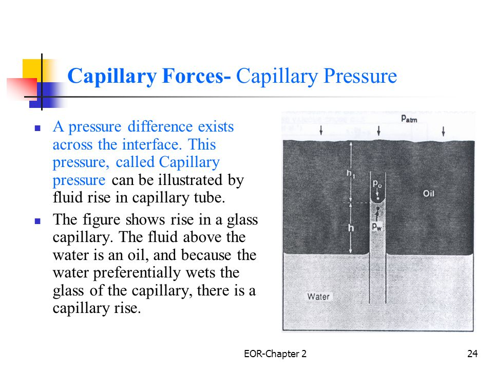 Capillary Forces- Capillary Pressure