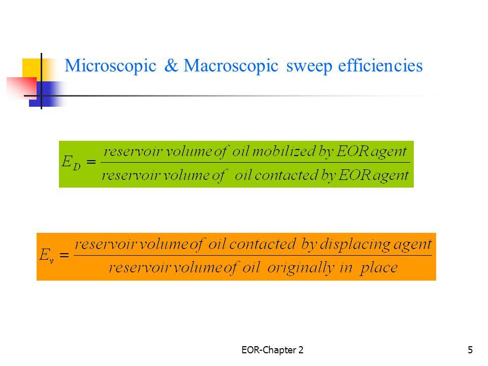Microscopic & Macroscopic sweep efficiencies
