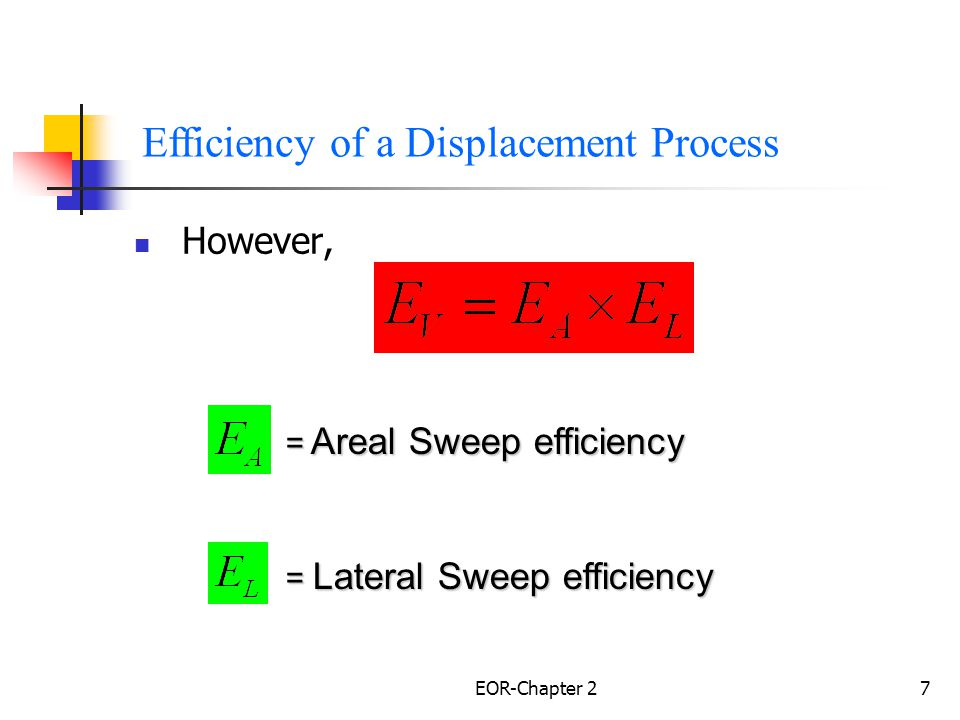 Efficiency of a Displacement Process