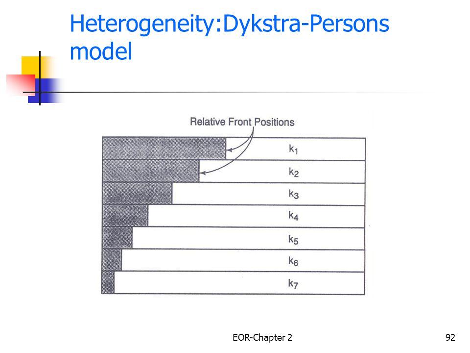 Heterogeneity:Dykstra-Persons model