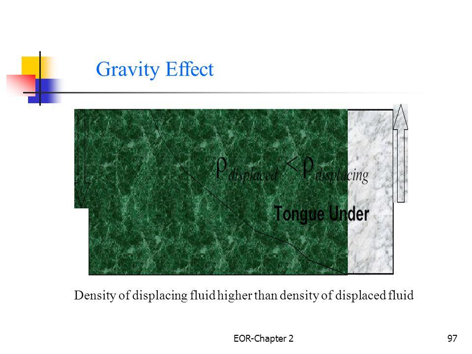Gravity Effect Density of displacing fluid higher than density of displaced fluid EOR-Chapter 2