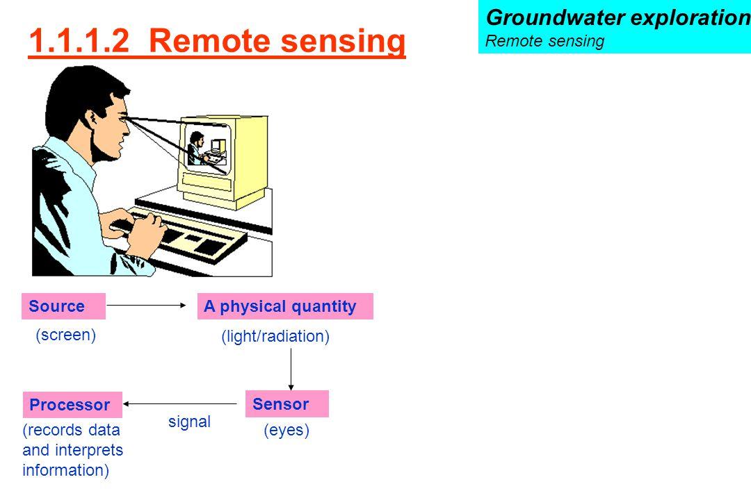 1.1.1.2 Remote sensing Groundwater exploration Remote sensing Source