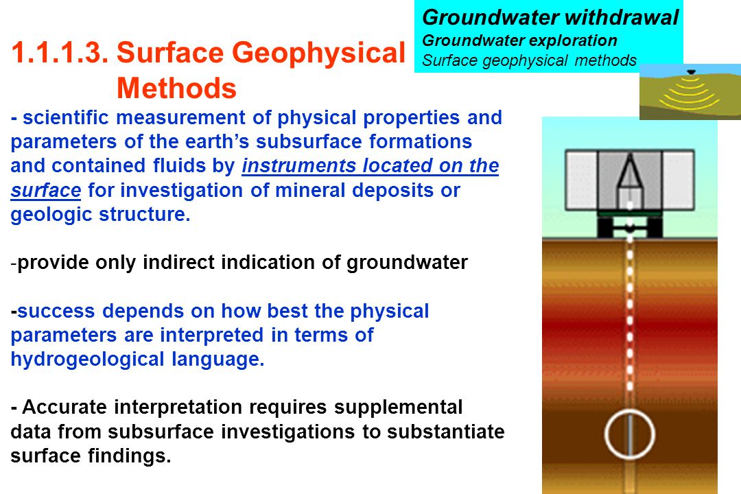 1.1.1.3. Surface Geophysical Methods Groundwater withdrawal