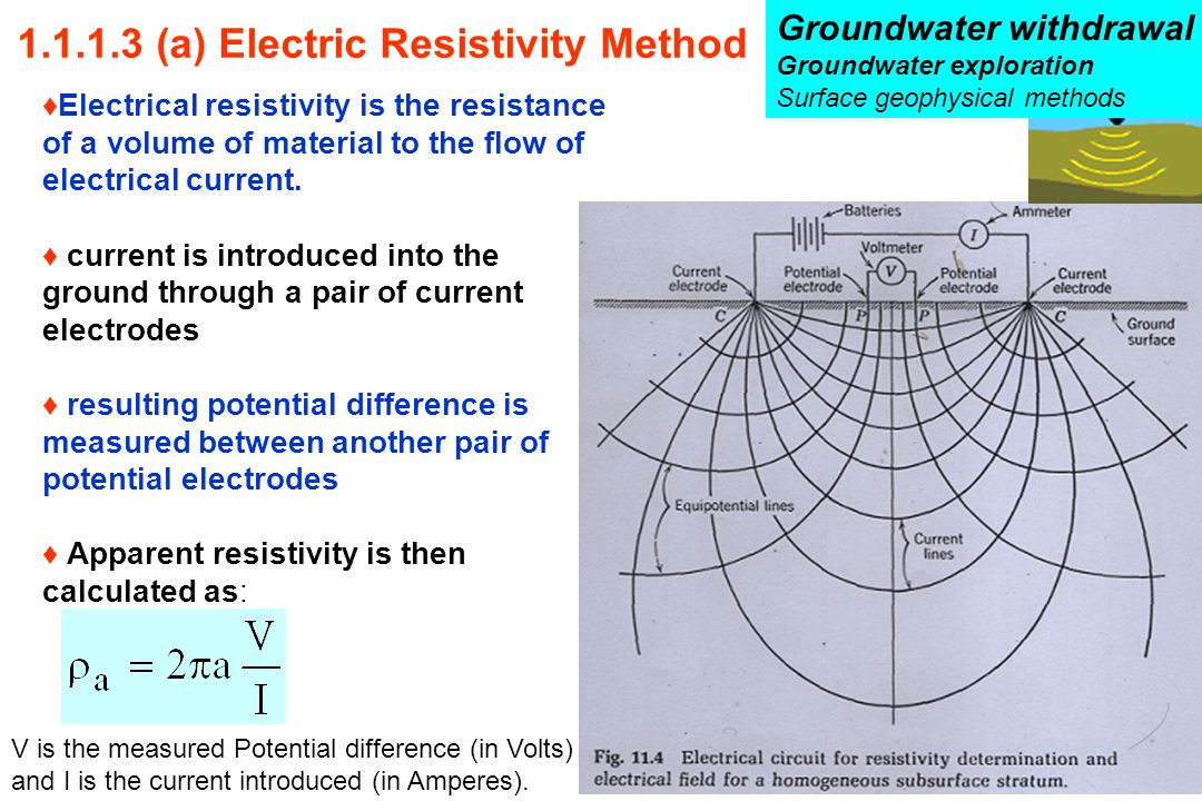 1.1.1.3 (a) Electric Resistivity Method