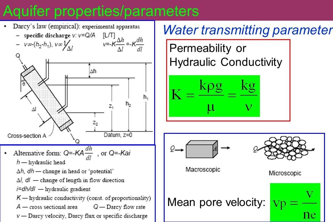 Aquifer properties/parameters