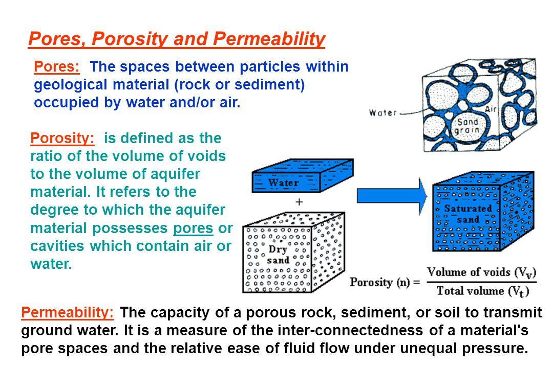 Pores, Porosity and Permeability