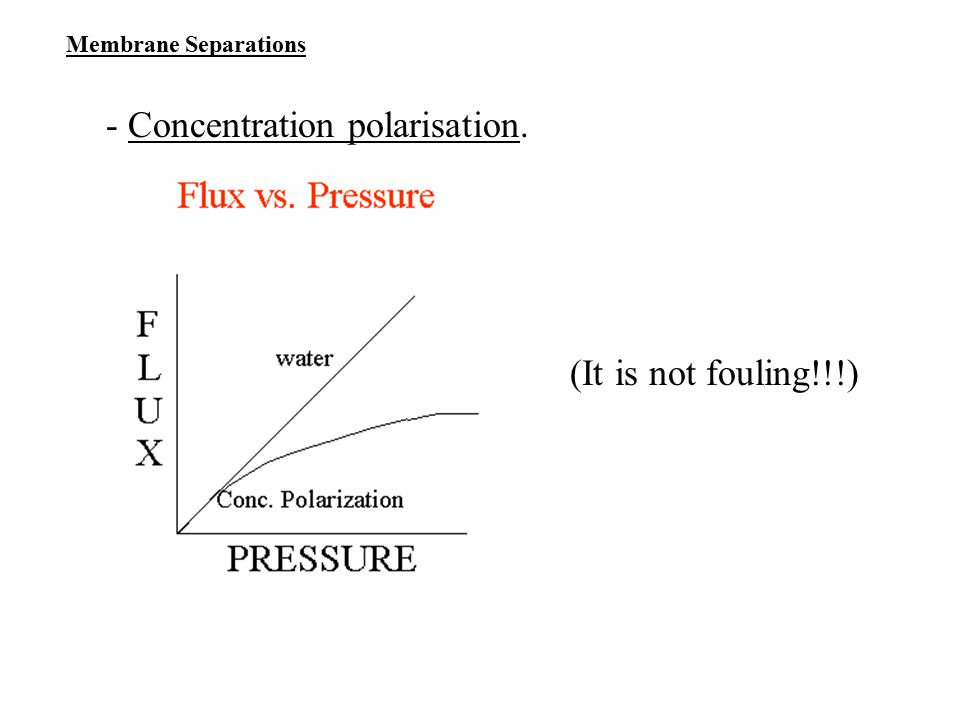- Concentration polarisation.