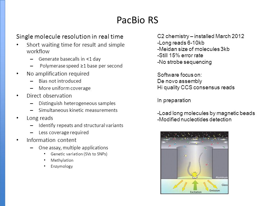 PacBio RS Single molecule resolution in real time