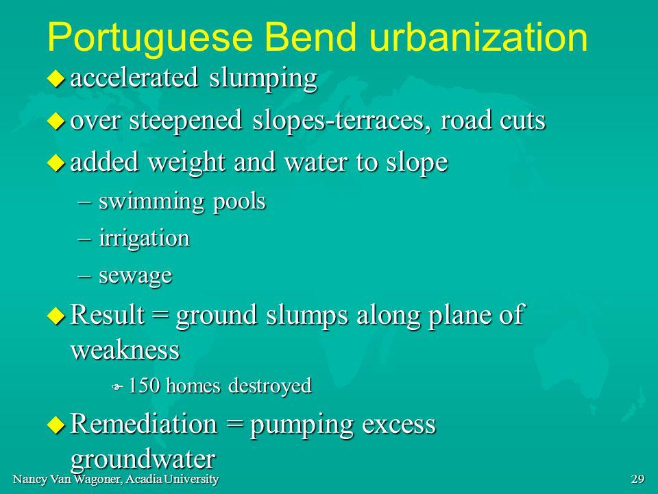 Portuguese Bend urbanization
