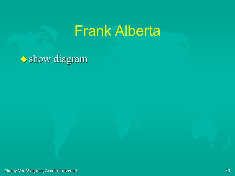 Frank Alberta show diagram